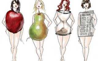 Типи фігур жінок | Одяг |